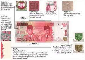 Kenali uang kertasmu