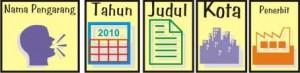 Contoh daftar pustaka : urutan penulisan